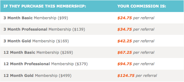 Referral-amounts.png